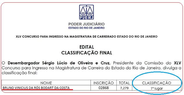 Bruno Bodart Classificado