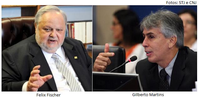 Felix Fischer e Gilberto Martins
