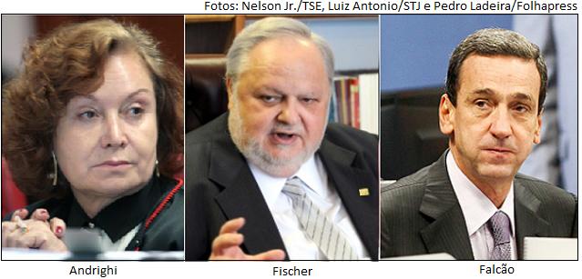 Andrighi, Fischer e Falcão