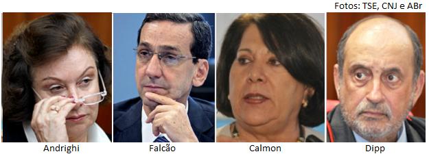 Andrighi, Falcão, Calmon e Dipp