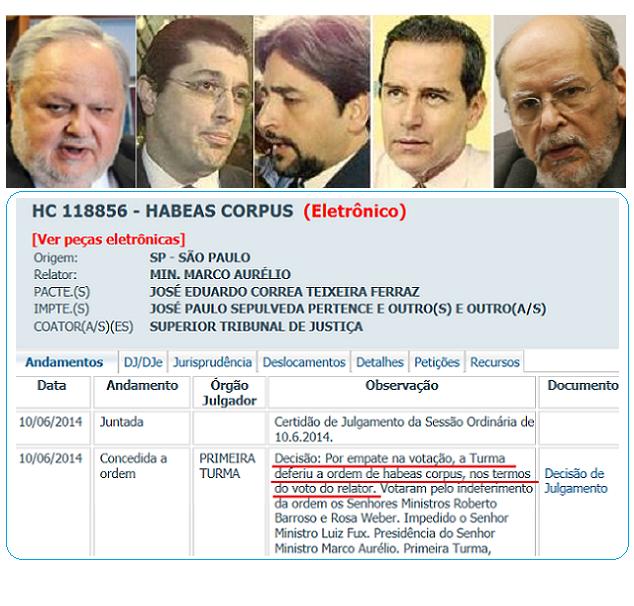 Fischer, Monteiro de Barros, Ferraz, Estevão e Pertence
