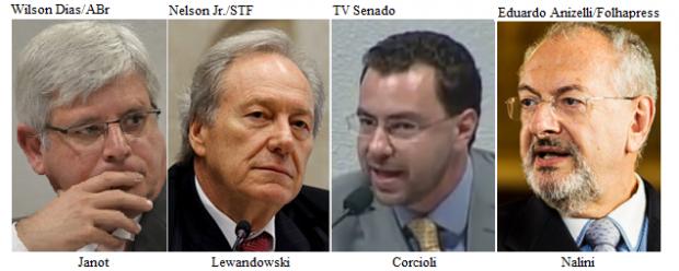 Janot, Lewandowski, Corcioli e Nalini