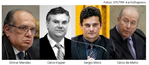 Gilmar Mendes, Celso Kipper, Sergio Moro e Celso de Mello