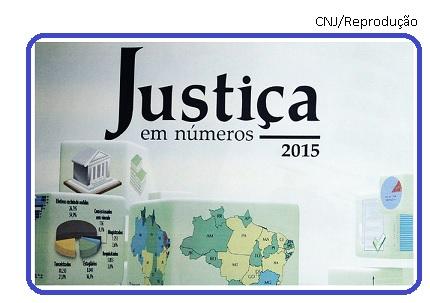 Justiça em Números