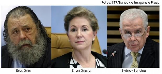 Eros Grau, Elen Gracie e Sydney Sanches