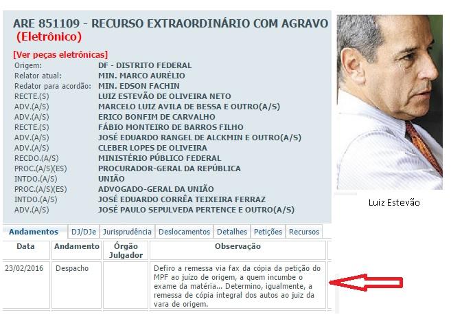 LUIZ ESTEVÃO PEDIDO PRISÃO