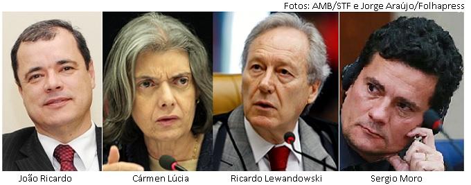 João Ricardo, Cármen Lúcia, Lewandowski e Sergio Moro
